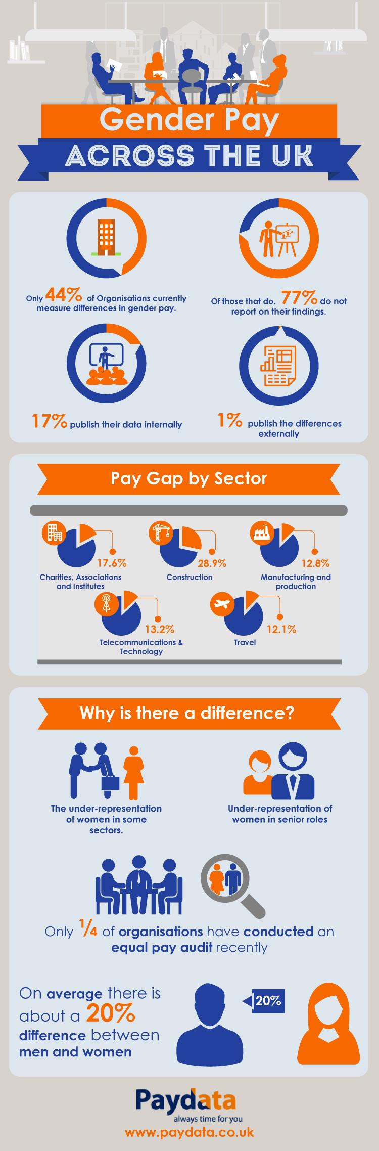 paydata-infographic