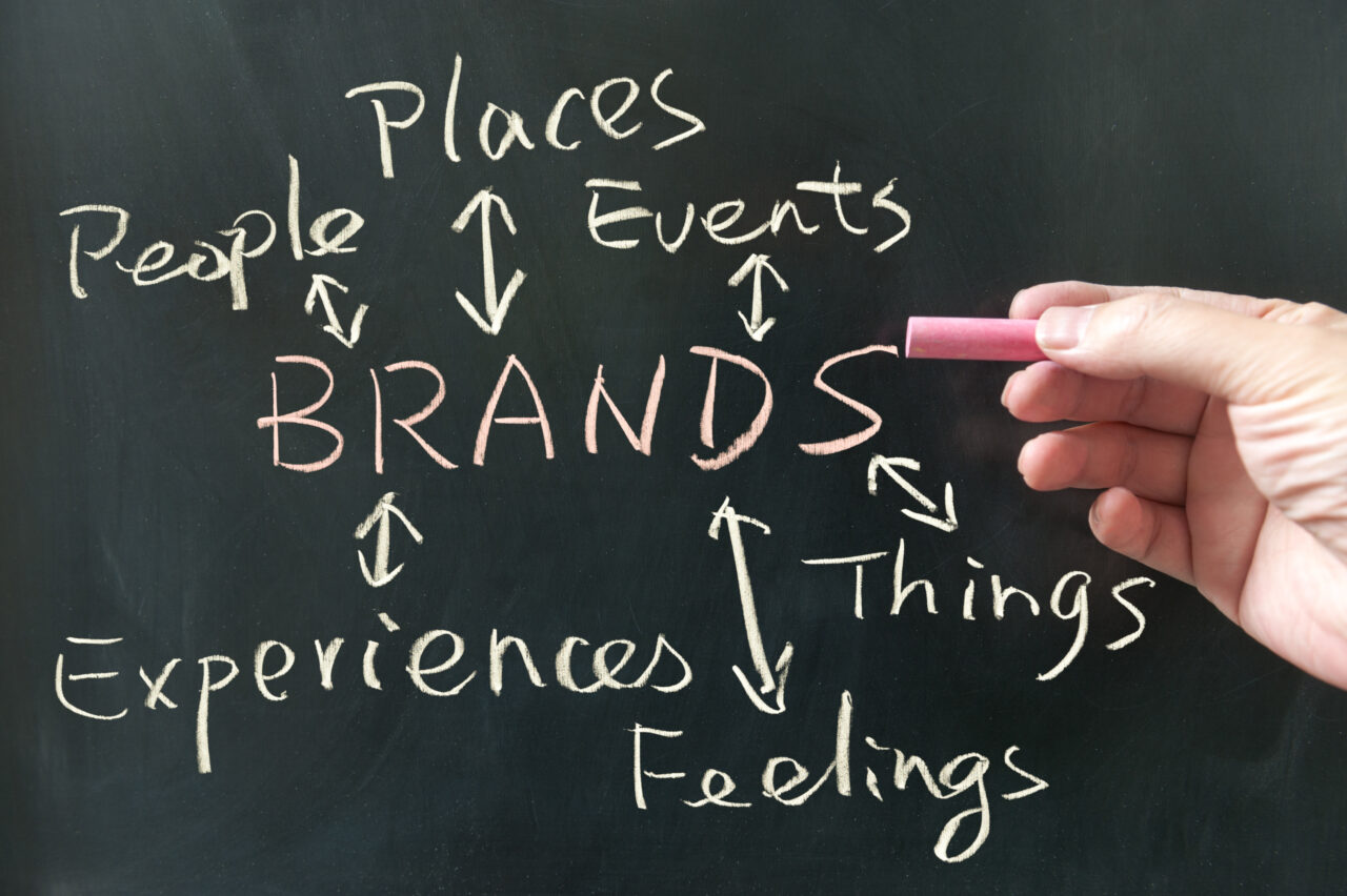 Hand drawing of liaison between brands and consumer trends post-lockdown